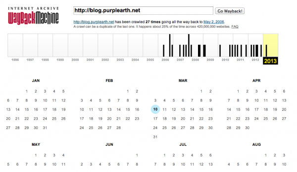 The timeline of the Wayback Machine, indicating dates of past archives.